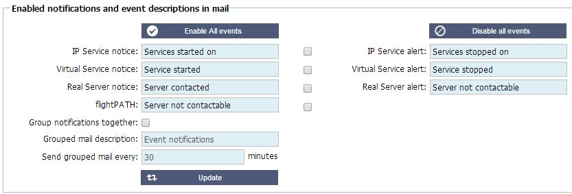 emaileventsnotifications